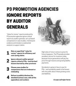P3 promotion agencies ignore reports by auditor generals - print ad