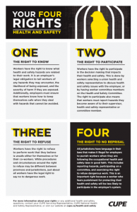 Poster: Know your four rights - health and safety