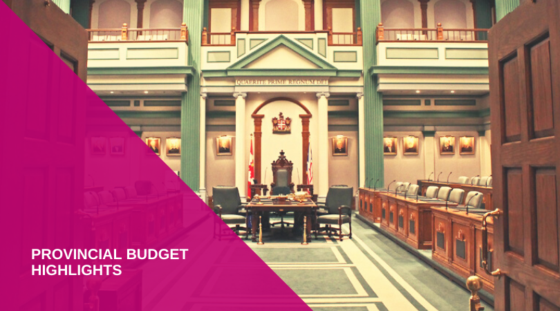 Web banner: Provincial Budget Highlights